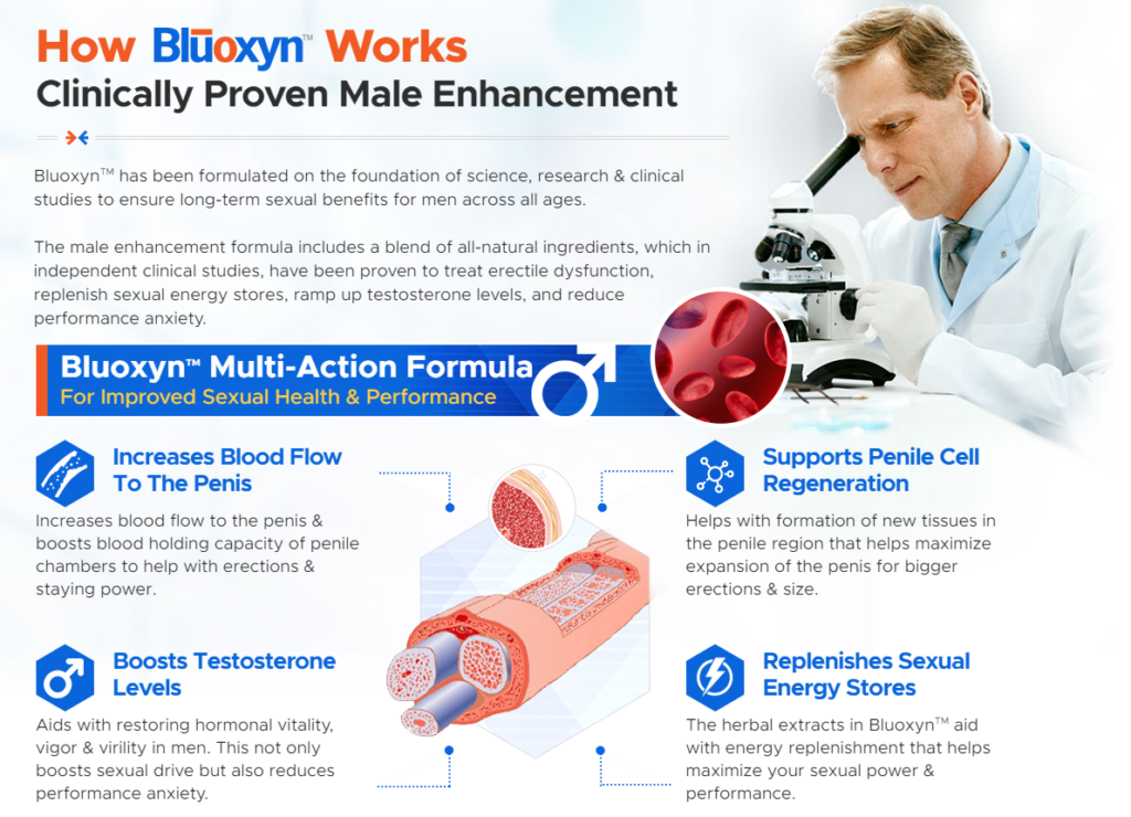 How Bluoxyn work?