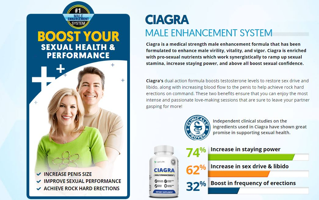 Ciagra Male Enhancement Use