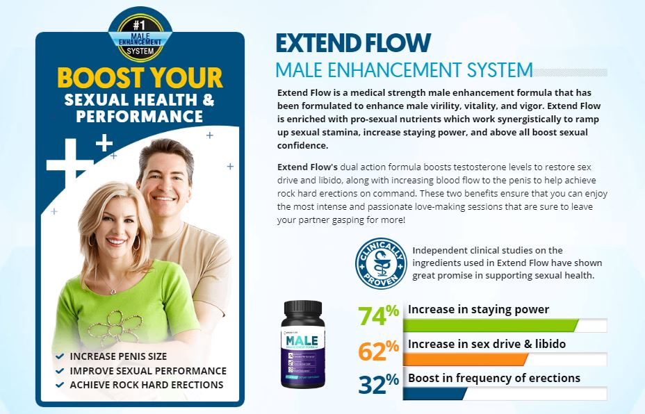 Extend Flow Pills